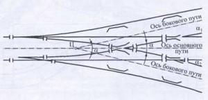 dvoynoy-simmetrichniy-strelochniy-perevod